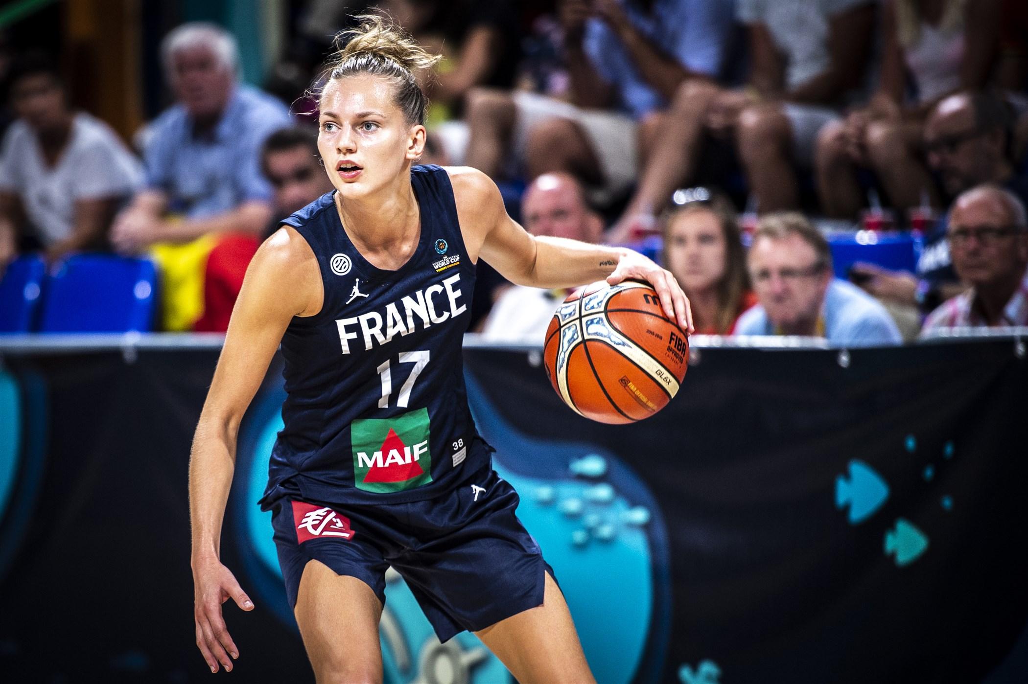 Calendario Eurobasket.Calendario Eurobasket 2020 Calendario 2020